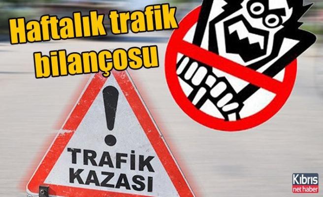 Polis haftalık trafik kontrolü raporunu açıkladı