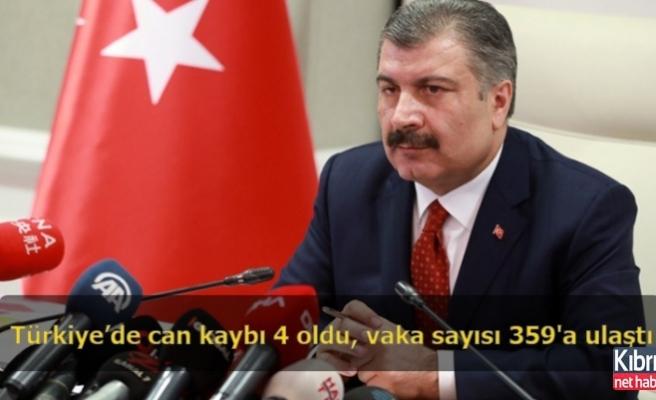 Türkiye'de can kaybı 4 oldu, vaka sayısı 359'a ulaştı