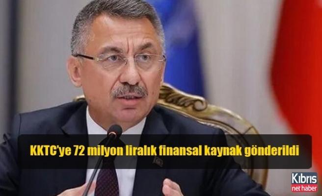 Türkiye'den KKTC'ye Koronavirüs Yardımı