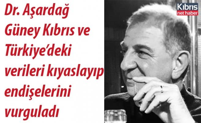 Dr Aşardağ'dan, Rum tarafı ve Türkiye kıyaslı ilginç veriler