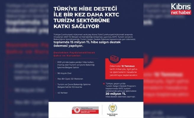 Türkiye, Turizm Sektöründeki İşletmelere 15 Milyon Tl'lik İkinci Destek Ödemesini Yapıyor