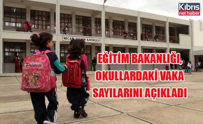 Eğitim Bakanlığı, okullardaki vaka sayılarını açıkladı