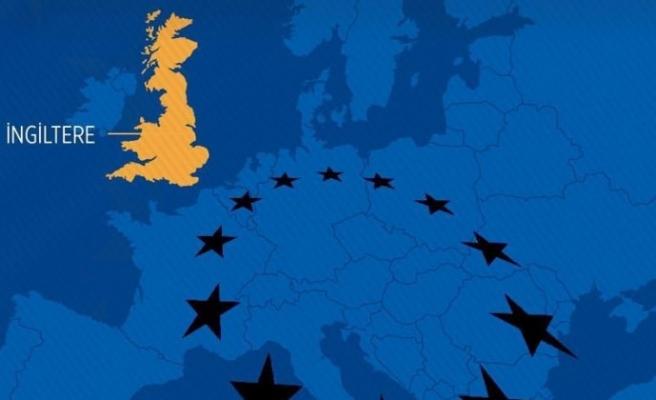 İngiltere-AB ilişkilerinde 'Türkiye' modeli