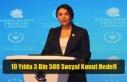 10 Yılda 3 Bin 500 Sosyal Konut Hedefi