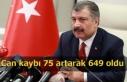 Türkiye'de korona virüsten can kaybı 75 artarak...