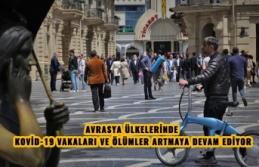 AVRASYA ÜLKELERİNDE KOVİD-19 VAKALARI VE ÖLÜMLER ARTMAYA DEVAM EDİYOR