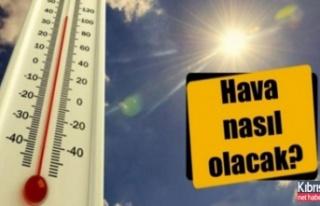Hava sıcaklığı düşecek