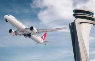 Türkiye 9 Avrupa ülkesine uçuşları kapattı!