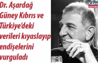 Dr Aşardağ'dan, Rum tarafı ve Türkiye kıyaslı...