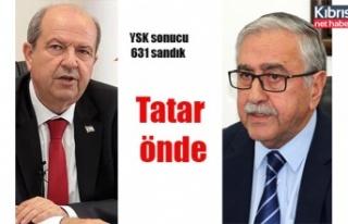 631 sandık: Tatar Önde gidiyor