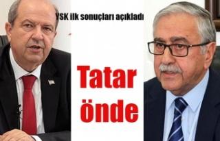 İlk resmi sonuçlar: Tatar Önde