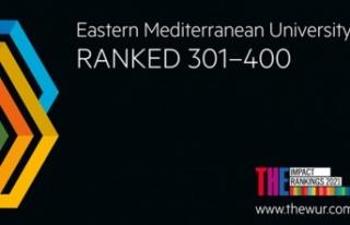 DAÜ'nün, dünya üniversiteleri sıralamasındaki...