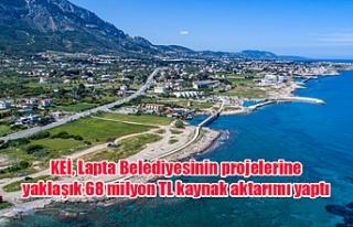 KEİ, Lapta Belediyesinin projelerine yaklaşık 68...