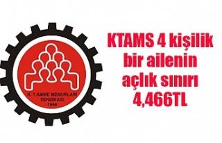 KTAMS 4 kişilik bir ailenin açlık sınırı 4,466TL