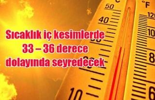 Sıcaklık iç kesimlerde 33 – 36 derece dolayında...