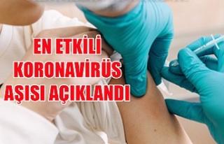 En etkili koronavirüs aşısı açıklandı
