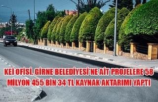 KEİ Ofisi, Girne Belediyesi'ne ait projelere 58...
