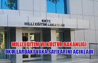 Milli Eğitim ve Kültür Bakanlığı okullardaki...