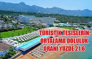 Turistik tesislerin ortalama doluluk oranı yüzde...