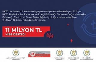 Türkiye'den KKTC'deki sektörlere 11 milyon TL'lik...