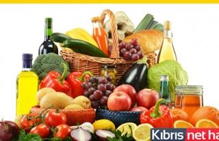 Gıda Analiz Sonuçlarını Açıkladı