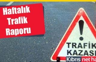 Haftalık Trafik Raporu: 1 Ölü, 11 Yaralı