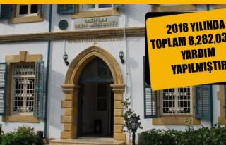 Kıbrıs Vakıflar İdaresi, 2018 Yılında Yaptığı...