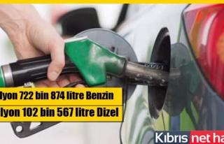KKTC'den Benzin Alımına İlişkin Vergi Kaybı