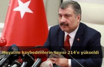 Türkiye'de hayatını kaybedenlerin sayısı 214'e yükseldi