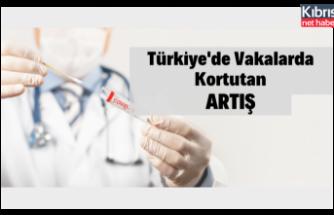 Türkiye'de Vaka Sayıları 1 Haftada İki Katına Çıktı